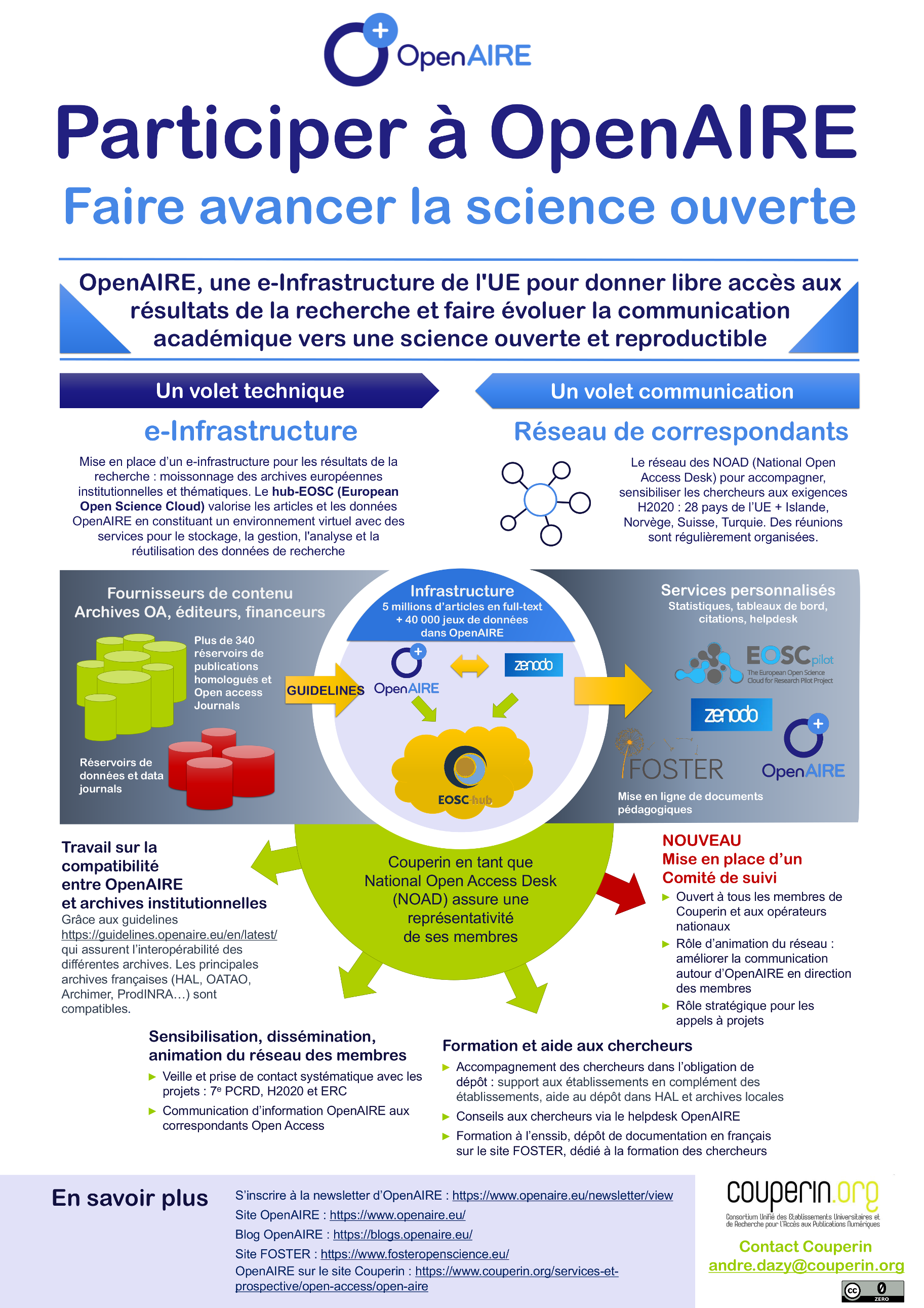 Poster Openaire petite taille